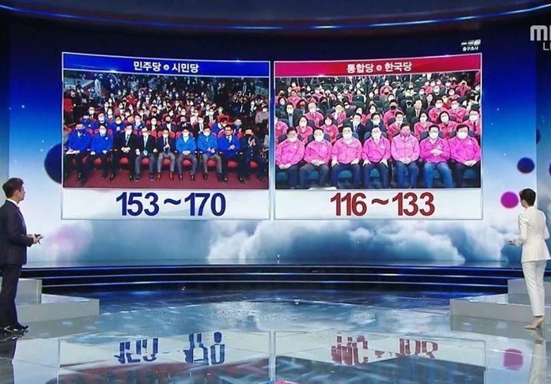 حزب حاکم کره جنوبی در انتخابات پارلمانی پیروز شد