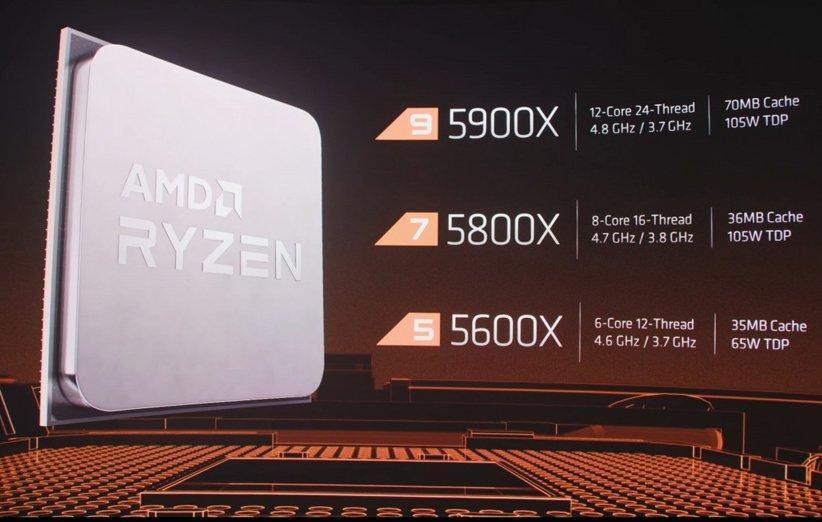 AMD از پردازنده های رایزن 5000 دسکتاپ با معماری ذن 3 رونمایی کرد